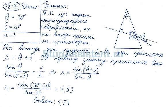 Бесплатно чертов решение задач решение задач по физике количество теплоты презентация